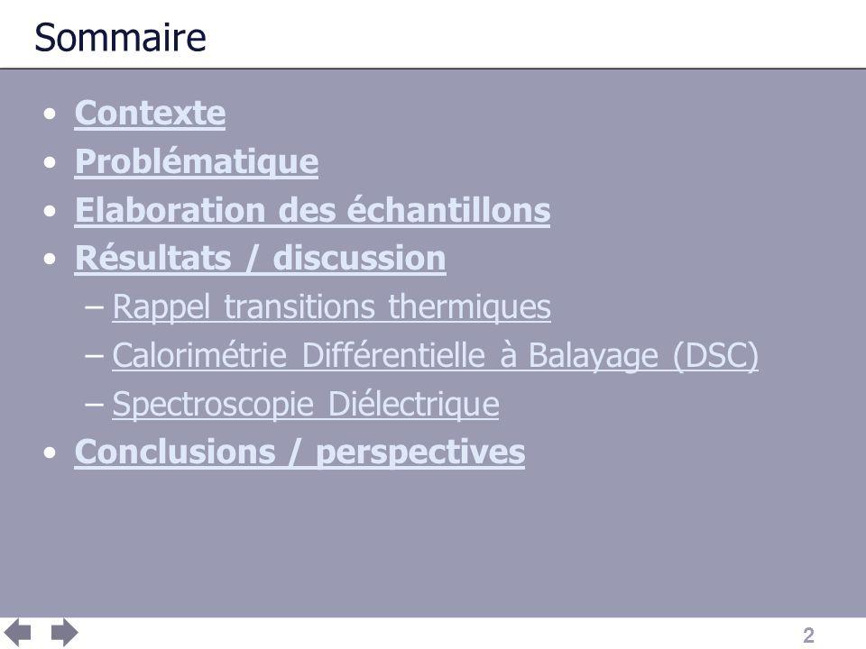 2 Sommaire Contexte Problématique Elaboration des échantillons Résultats / discussion –Rappel transitions thermiquesRappel transitions thermiques –Cal