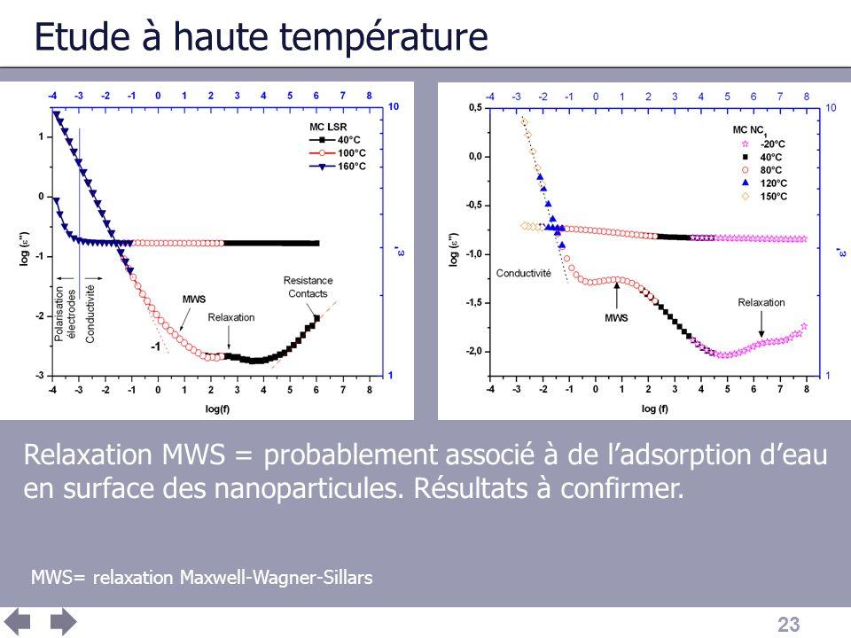 23 Etude à haute température MWS= relaxation Maxwell-Wagner-Sillars Relaxation MWS = probablement associé à de ladsorption deau en surface des nanopar