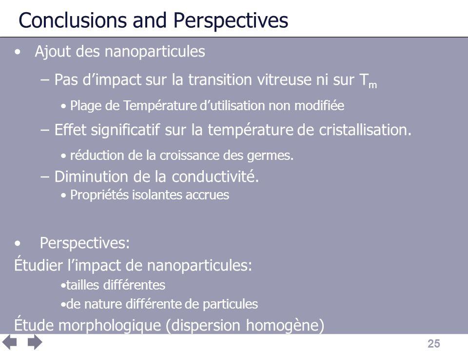 25 Conclusions and Perspectives Ajout des nanoparticules – Pas dimpact sur la transition vitreuse ni sur T m Plage de Température dutilisation non mod