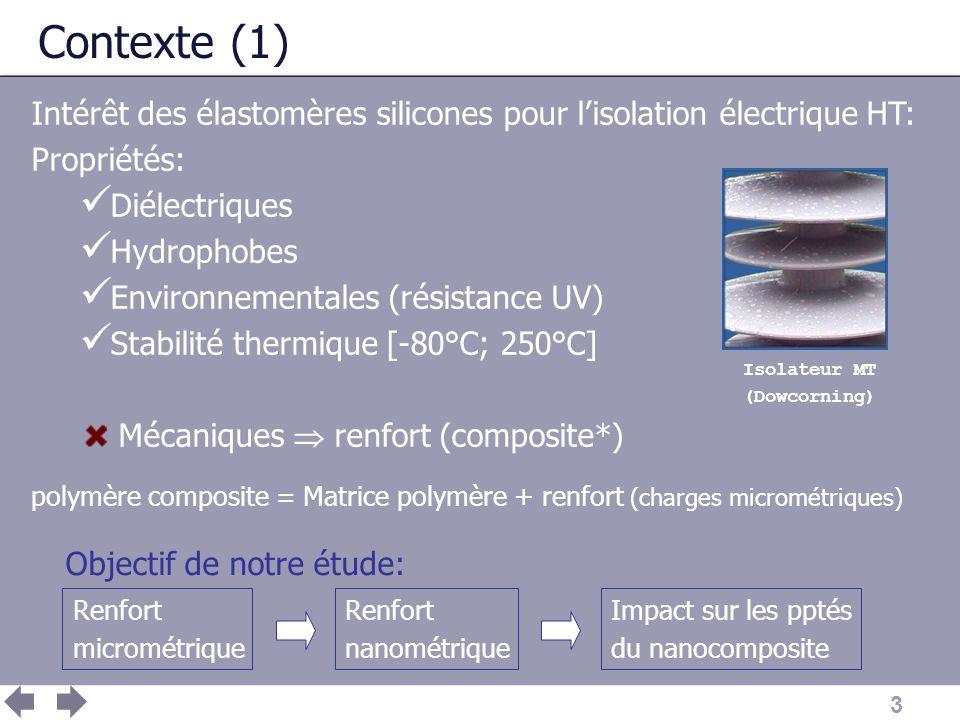 3 Contexte (1) Intérêt des élastomères silicones pour lisolation électrique HT: Propriétés: Diélectriques Hydrophobes Environnementales (résistance UV