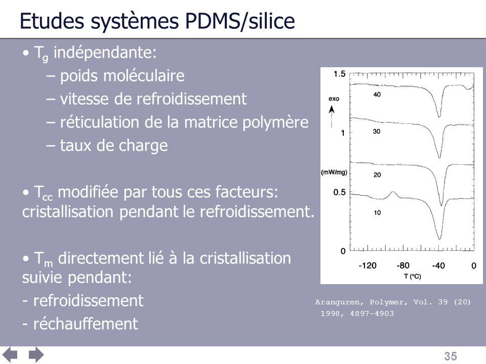 35 Etudes systèmes PDMS/silice Aranguren, Polymer, Vol. 39 (20) 1998, 4897-4903 T g indépendante: – poids moléculaire – vitesse de refroidissement – r