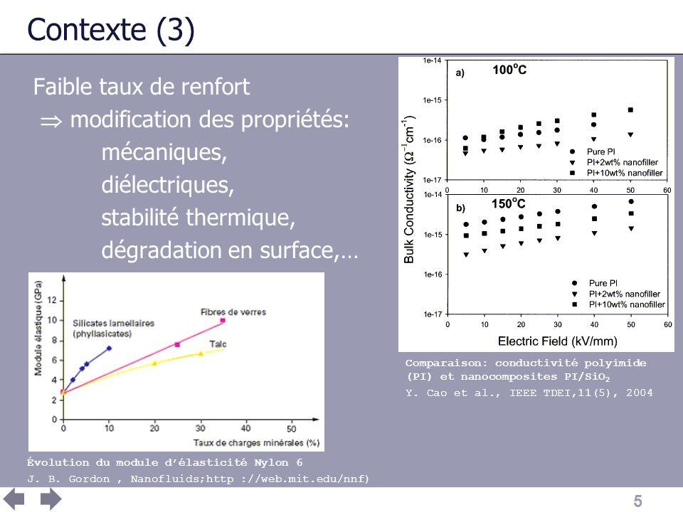 5 Contexte (3) Faible taux de renfort modification des propriétés: mécaniques, diélectriques, stabilité thermique, dégradation en surface,… Évolution