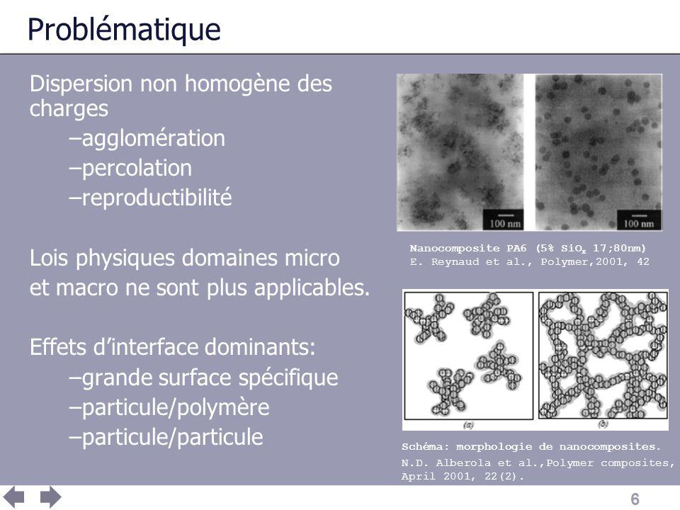 6 Problématique Dispersion non homogène des charges –agglomération –percolation –reproductibilité Lois physiques domaines micro et macro ne sont plus