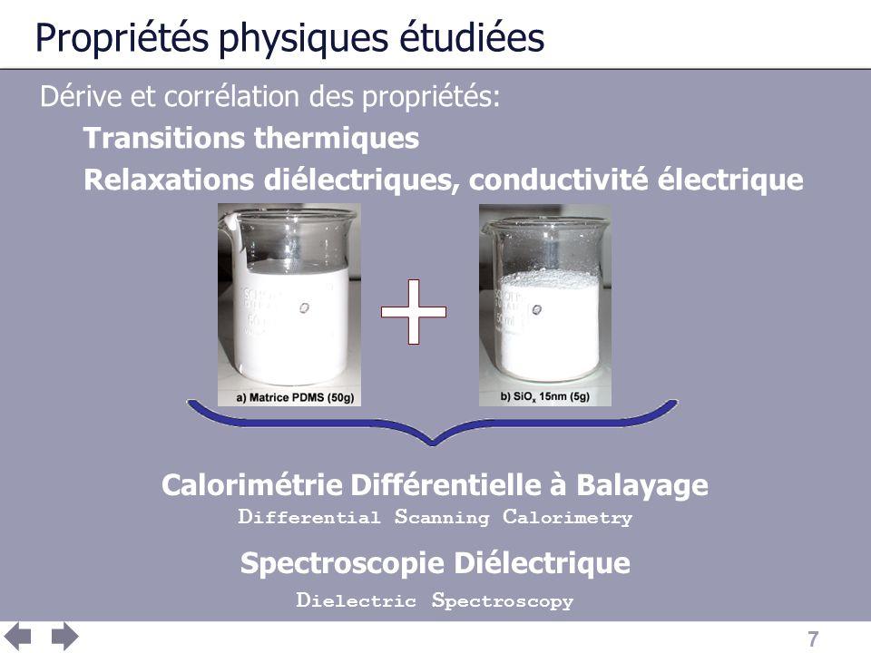 7 Propriétés physiques étudiées Calorimétrie Différentielle à Balayage D ifferential S canning C alorimetry Spectroscopie Diélectrique D ielectric S p