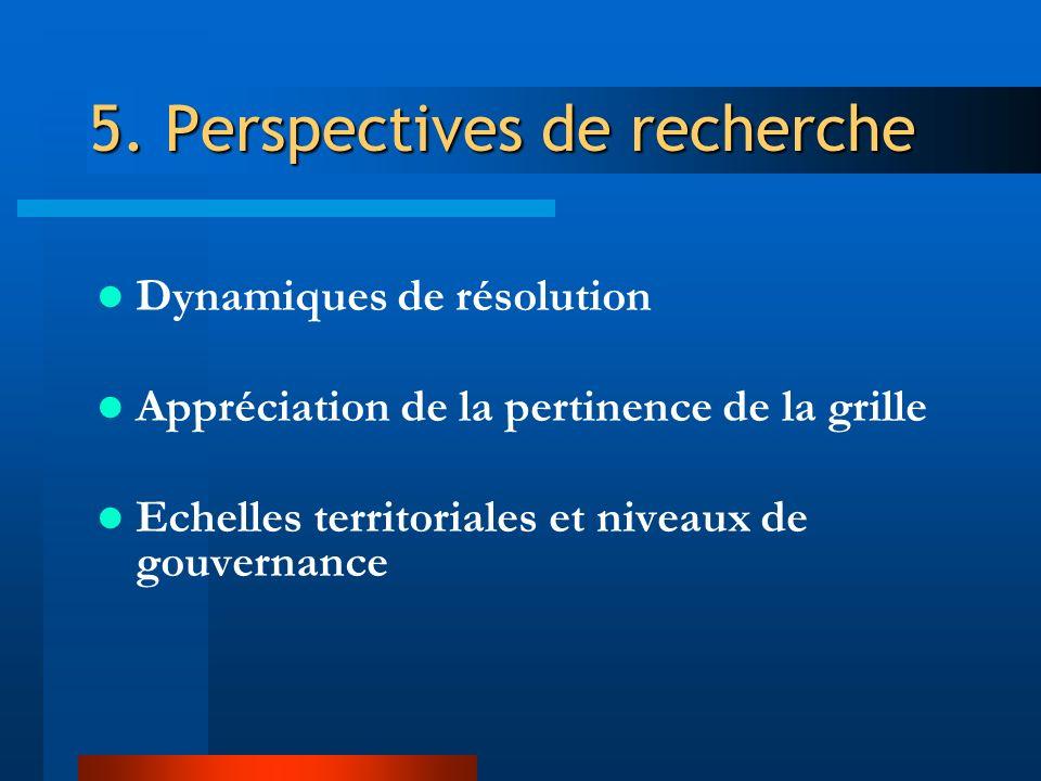5. Perspectives de recherche Dynamiques de résolution Appréciation de la pertinence de la grille Echelles territoriales et niveaux de gouvernance