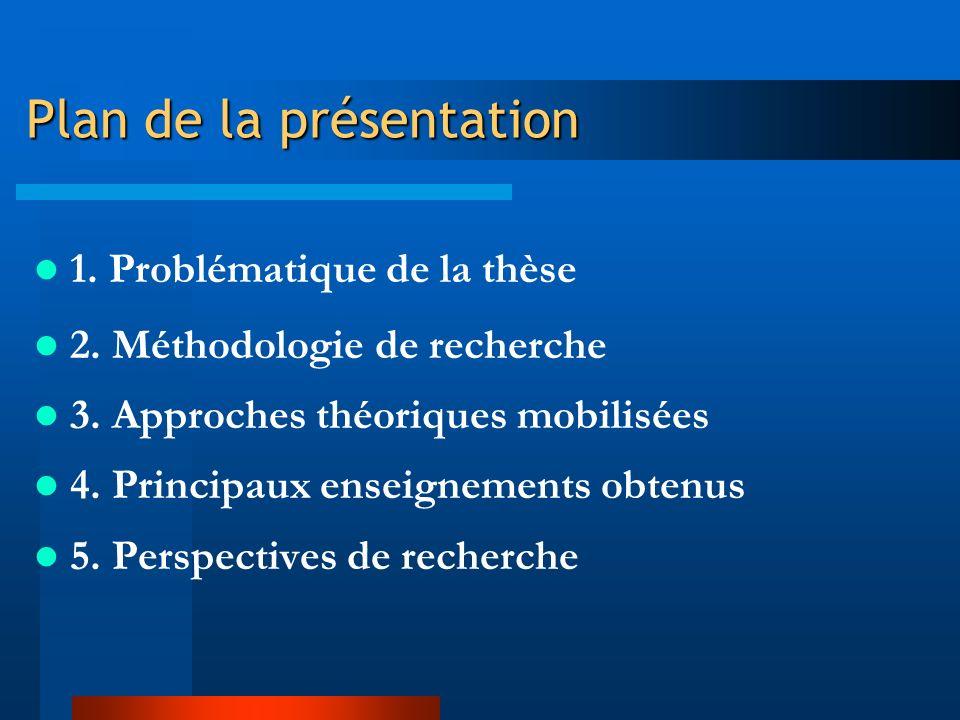 Plan de la présentation 1. Problématique de la thèse 2. Méthodologie de recherche 3. Approches théoriques mobilisées 4. Principaux enseignements obten