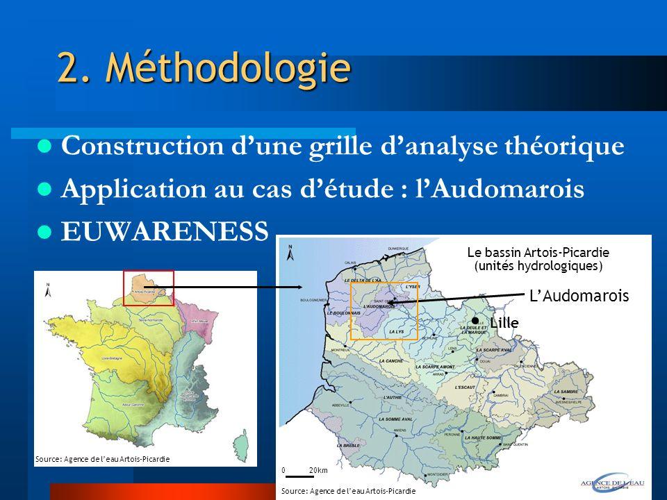 2. Méthodologie Construction dune grille danalyse théorique Application au cas détude : lAudomarois EUWARENESS Source: Agence de leau Artois-Picardie