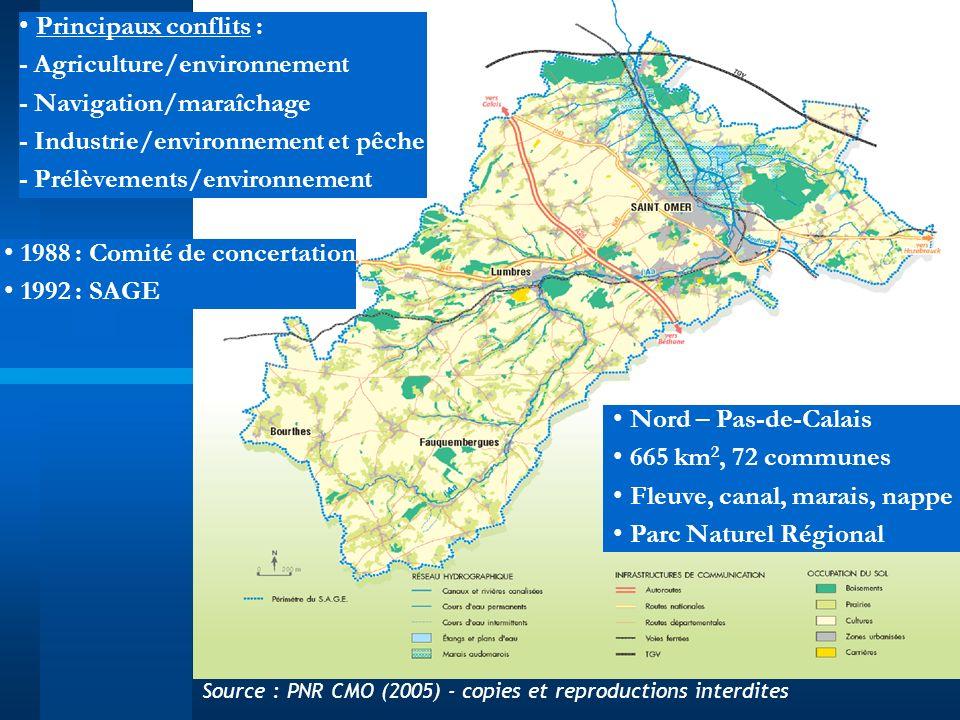 Source : PNR CMO (2005) - copies et reproductions interdites Principaux conflits : - Agriculture/environnement - Navigation/maraîchage - Industrie/env