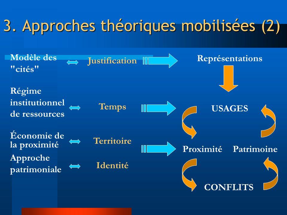 3. Approches théoriques mobilisées (2) Modèle des
