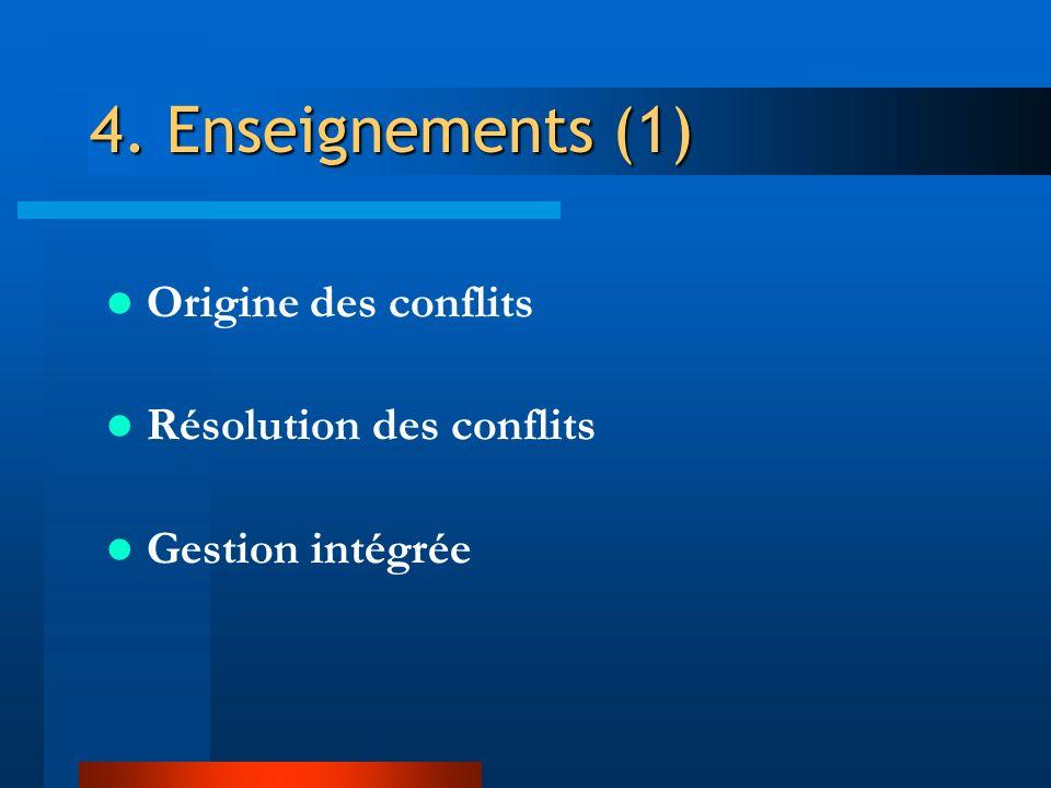 4.Enseignements (2) Gestion intégrée de leau dans lAudomarois .