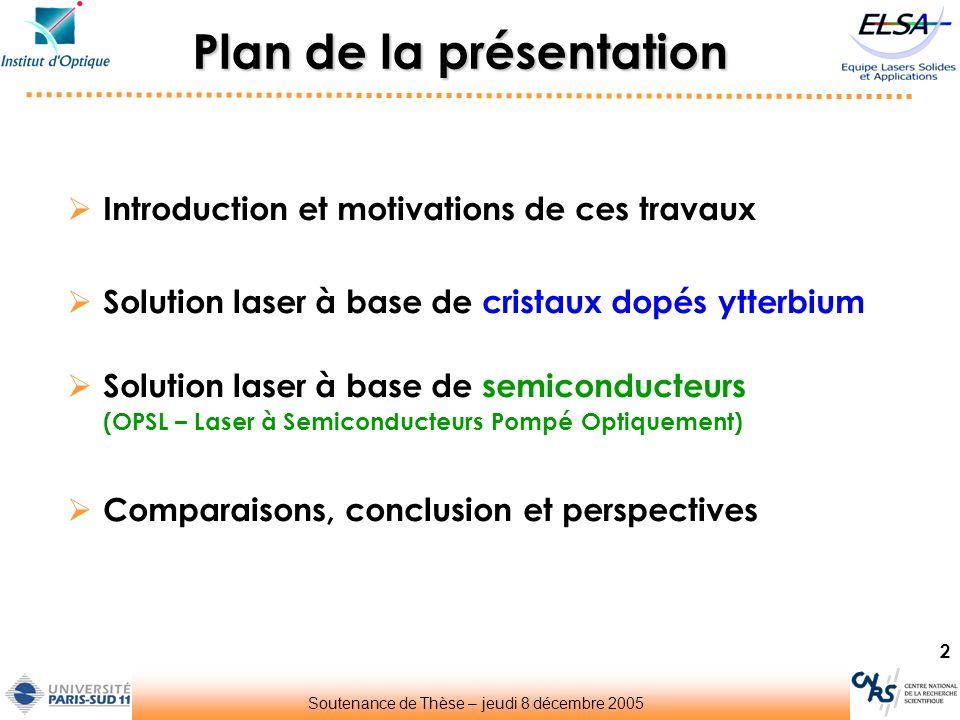 2 Plan de la présentation Introduction et motivations de ces travaux Solution laser à base de cristaux dopés ytterbium Solution laser à base de semico