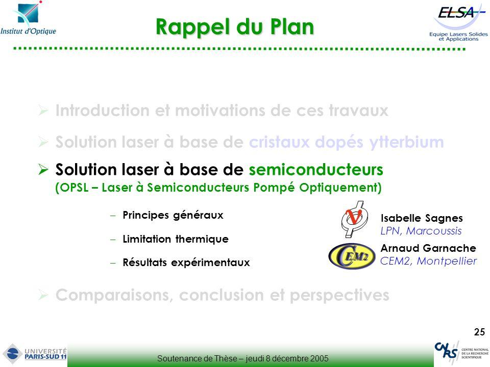 25 Rappel du Plan Introduction et motivations de ces travaux Solution laser à base de cristaux dopés ytterbium Solution laser à base de semiconducteur