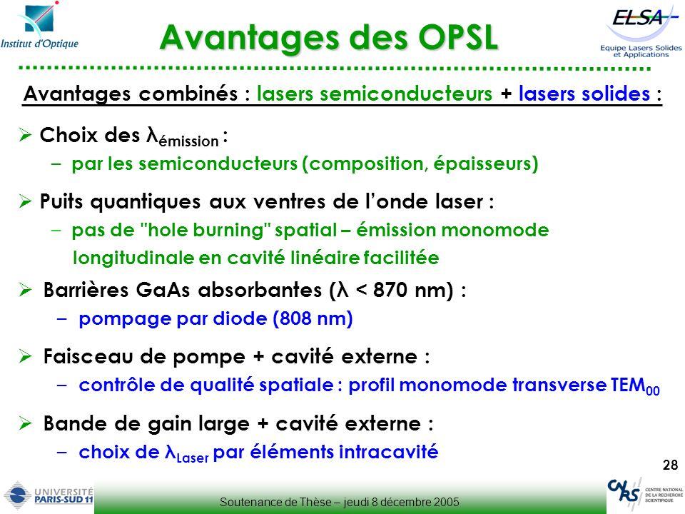 28 Avantages des OPSL Barrières GaAs absorbantes (λ < 870 nm) : – pompage par diode (808 nm) Faisceau de pompe + cavité externe : – contrôle de qualit