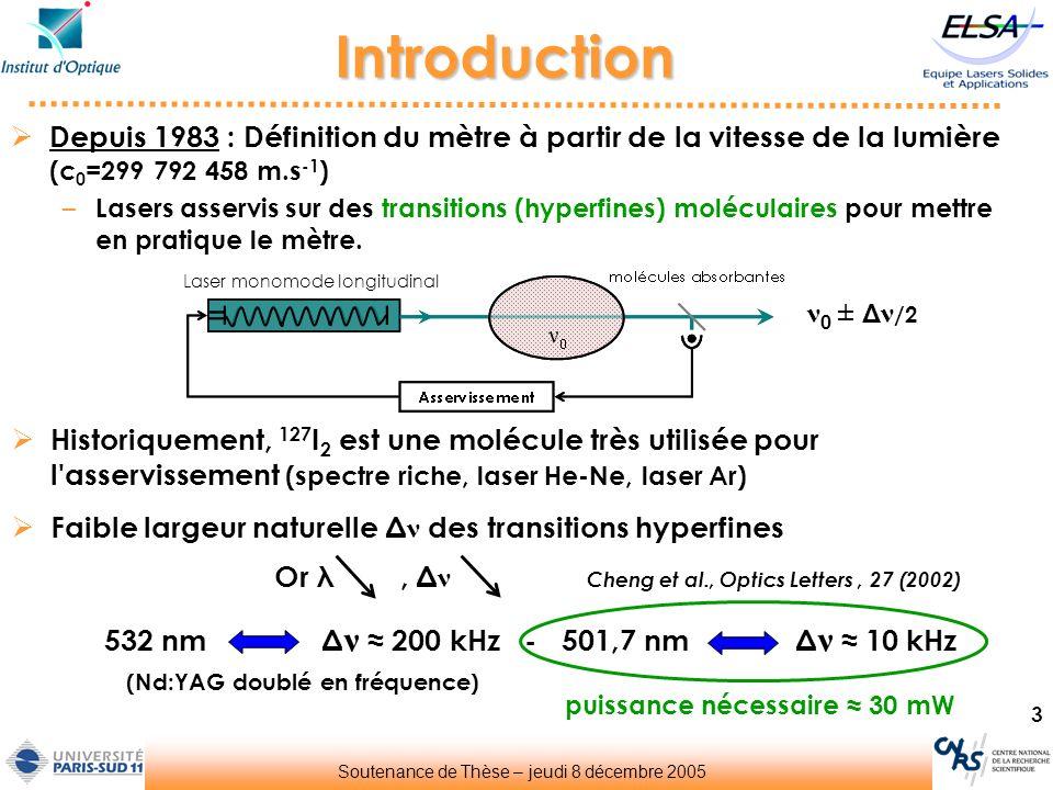 4 Actuellement à 501,7 nm Soutenance de Thèse – jeudi 8 décembre 2005 Laser Argon : consommation élevée, encombrants, gigue fréquentielle (asservissement difficile) … Du Burck et al., IEEE J.