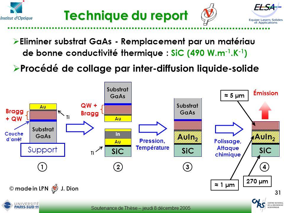 31 Technique du report Eliminer substrat GaAs - Remplacement par un matériau de bonne conductivité thermique : SiC (490 W.m -1.K -1 ) Procédé de colla