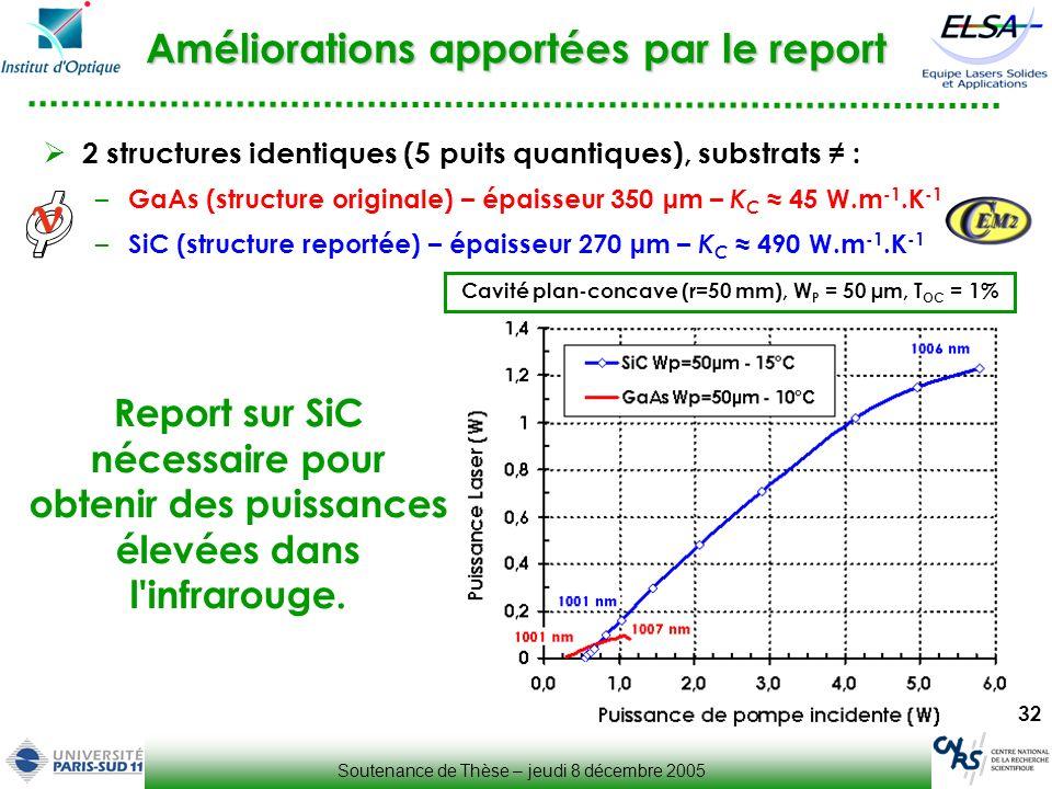 32 Améliorations apportées par le report 2 structures identiques (5 puits quantiques), substrats : – GaAs (structure originale) – épaisseur 350 µm – K