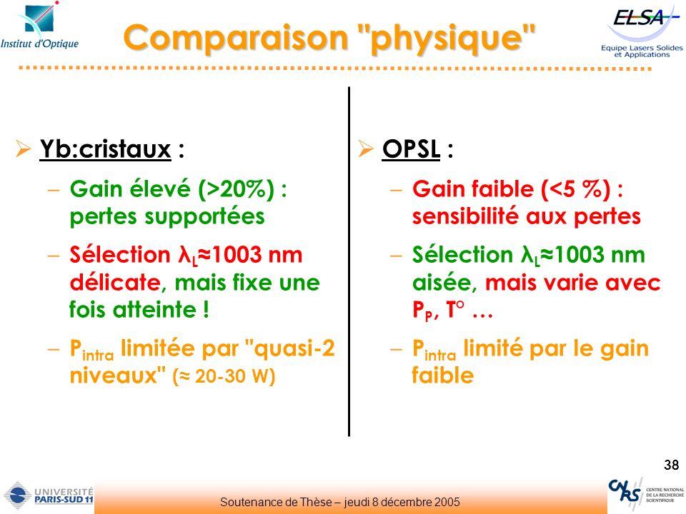 38 Comparaison