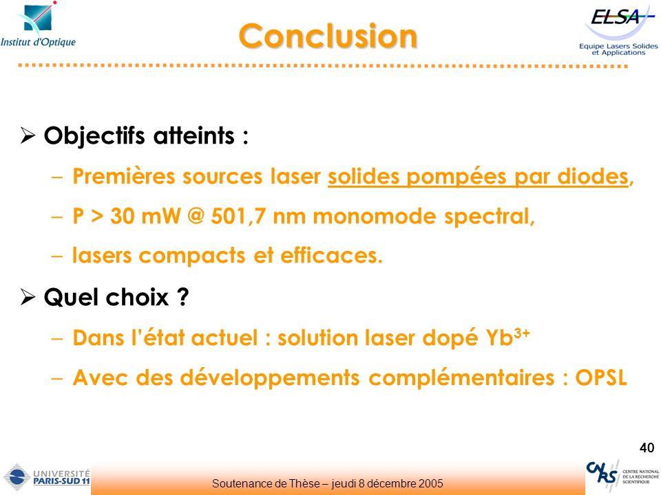 40 Conclusion Soutenance de Thèse – jeudi 8 décembre 2005 Objectifs atteints : – Premières sources laser solides pompées par diodes, – P > 30 mW @ 501