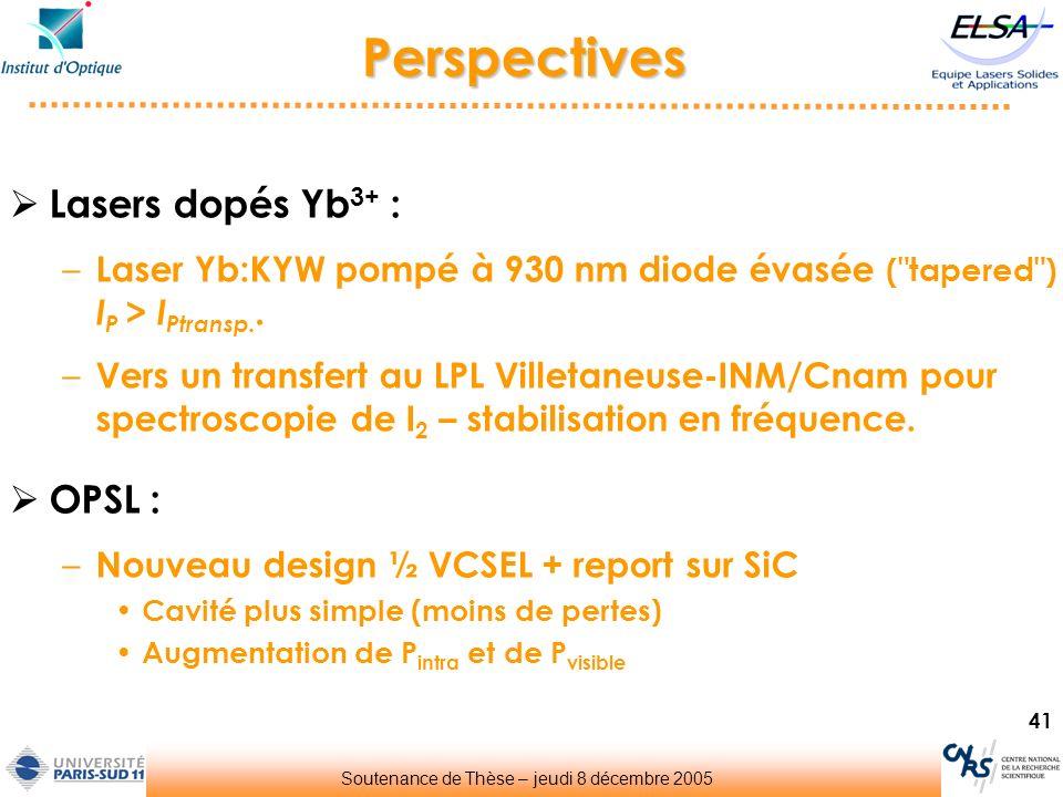 41 Perspectives Soutenance de Thèse – jeudi 8 décembre 2005 Lasers dopés Yb 3+ : – Laser Yb:KYW pompé à 930 nm diode évasée (