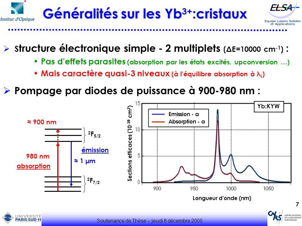 8 Un système quasi-2 niveaux Soutenance de Thèse – jeudi 8 décembre 2005 Niveaux énergétiques du Yb:YSO Niveau terminal de la transition laser très proche du sous-niveau fondamental : 11 Absorption importante à λ L (σ aL ) Gain : I P > I Ptransp.