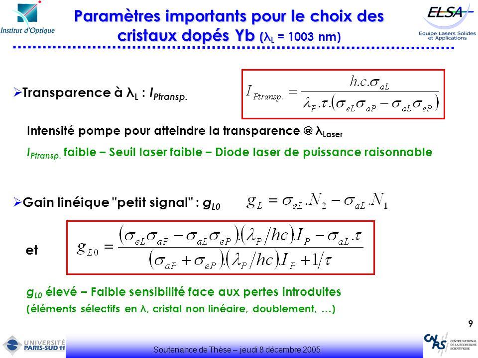 30 Principale limitation : la thermique Substrat (300 µm) Création de chaleur dans la zone active (défaut quantique, désexcitations non radiatives) Evacuation thermique Pompage optique Pour R Th, K C et W P e principalement limitée par la résistance thermique du substrat R Th ~ e/( K C.W P ) (GaAs : K C 45 W.m -1.K -1 ) 2.W P Zone active 5 µm Radiateur Cu + Peltier Soutenance de Thèse – jeudi 8 décembre 2005