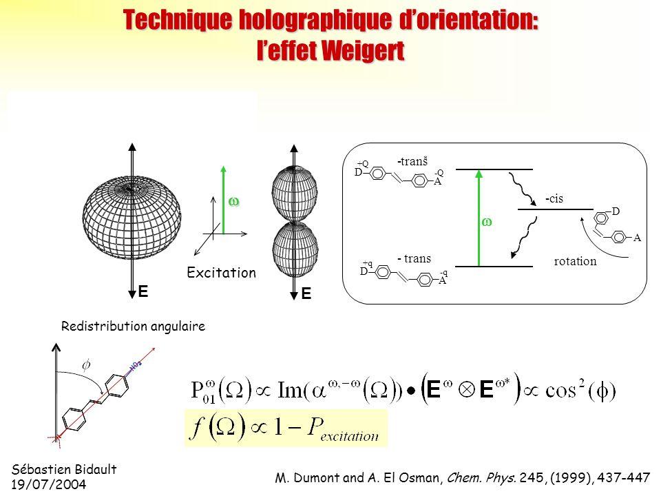 Sébastien Bidault 19/07/2004 E Technique holographique dorientation: leffet Weigert E Excitation -trans * -cis -trans rotation +q A -q D +Q A -Q D A D