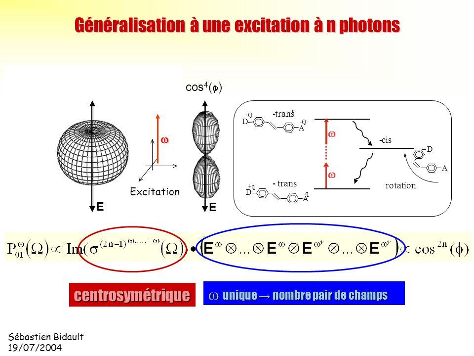 Sébastien Bidault 19/07/2004 E Généralisation à une excitation à n photons E Excitation -trans * -cis -trans rotation +q A -q D +Q A -Q D A D centrosy