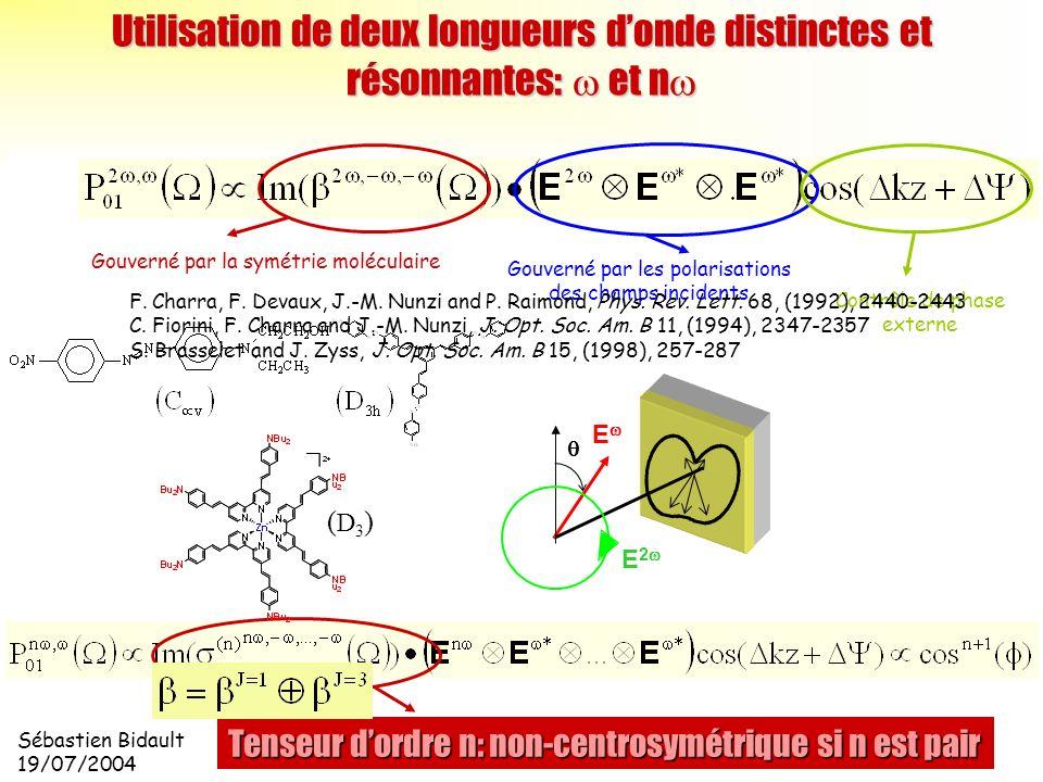 Sébastien Bidault 19/07/2004 cos 3 ( ) E Utilisation de deux longueurs donde distinctes et résonnantes: et n Utilisation de deux longueurs donde disti