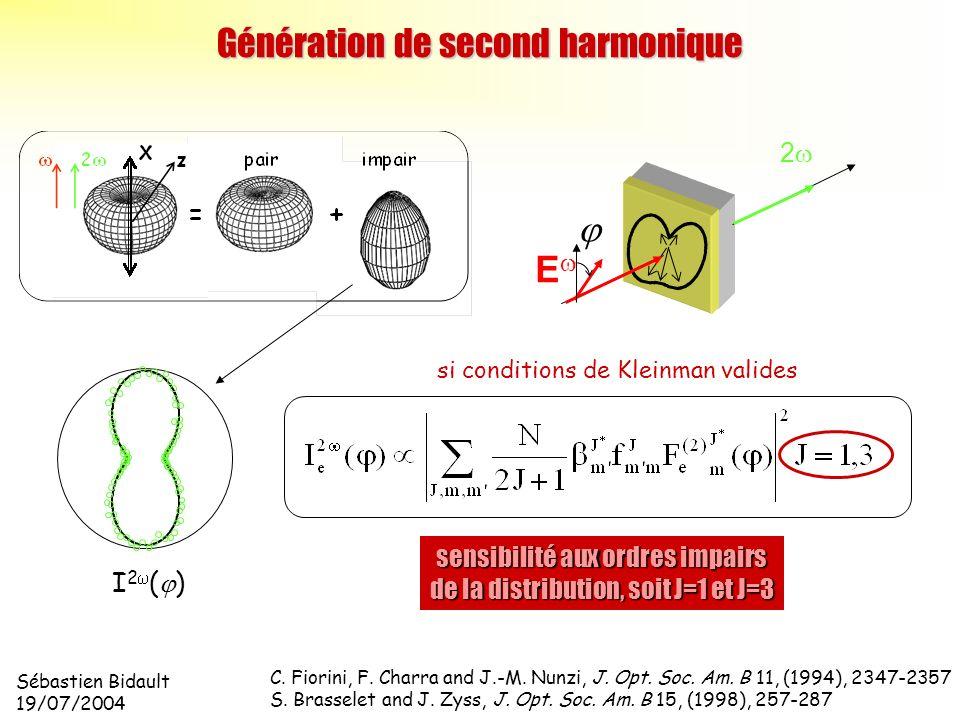 Sébastien Bidault 19/07/2004 Génération de second harmonique I 2 ( ) sensibilité aux ordres impairs de la distribution, soit J=1 et J=3 C. Fiorini, F.