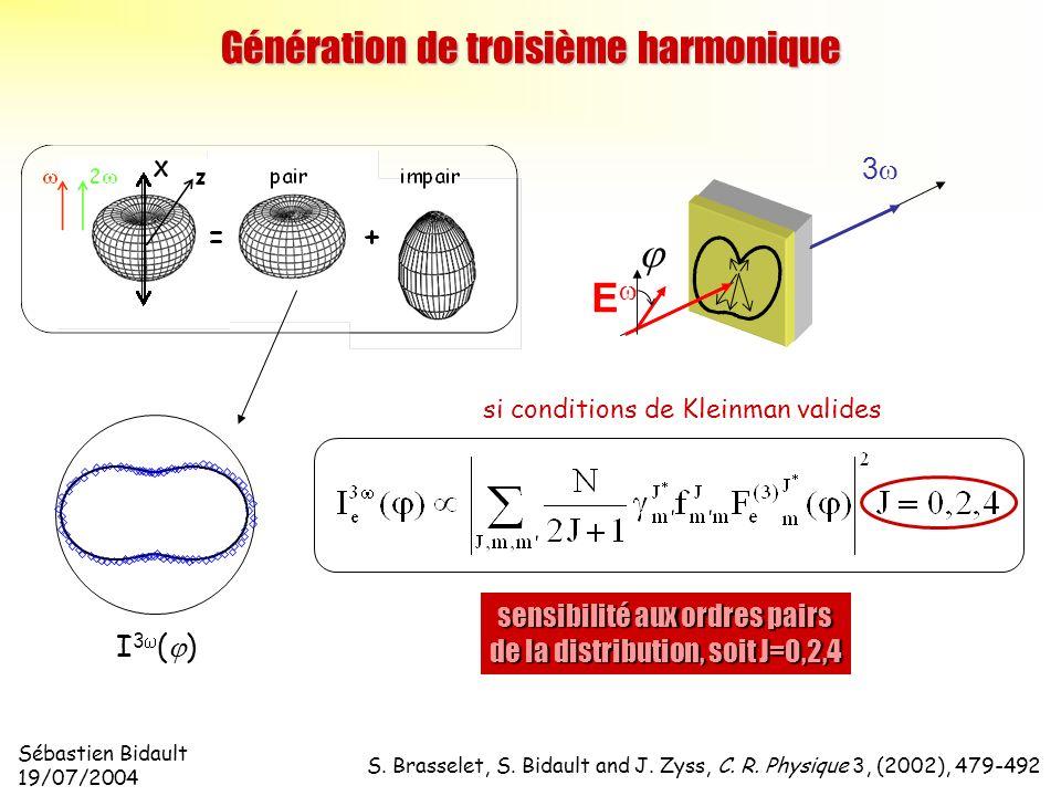 Sébastien Bidault 19/07/2004 Génération de troisième harmonique sensibilité aux ordres pairs de la distribution, soit J=0,2,4 S. Brasselet, S. Bidault