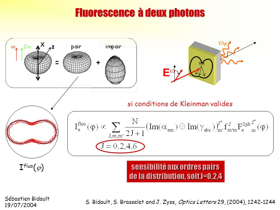 Sébastien Bidault 19/07/2004 Fluorescence à deux photons sensibilité aux ordres pairs de la distribution, soit J=0,2,4 S. Bidault, S. Brasselet and J.