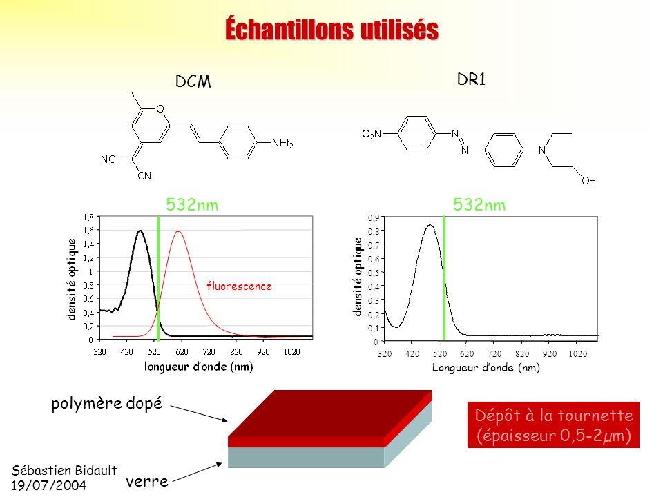 Sébastien Bidault 19/07/2004 Échantillons utilisés DCM DR1 0 0,1 0,2 0,3 0,4 0,5 0,6 0,7 0,8 0,9 320420520620720820920 1020 532nm Longueur donde (nm)
