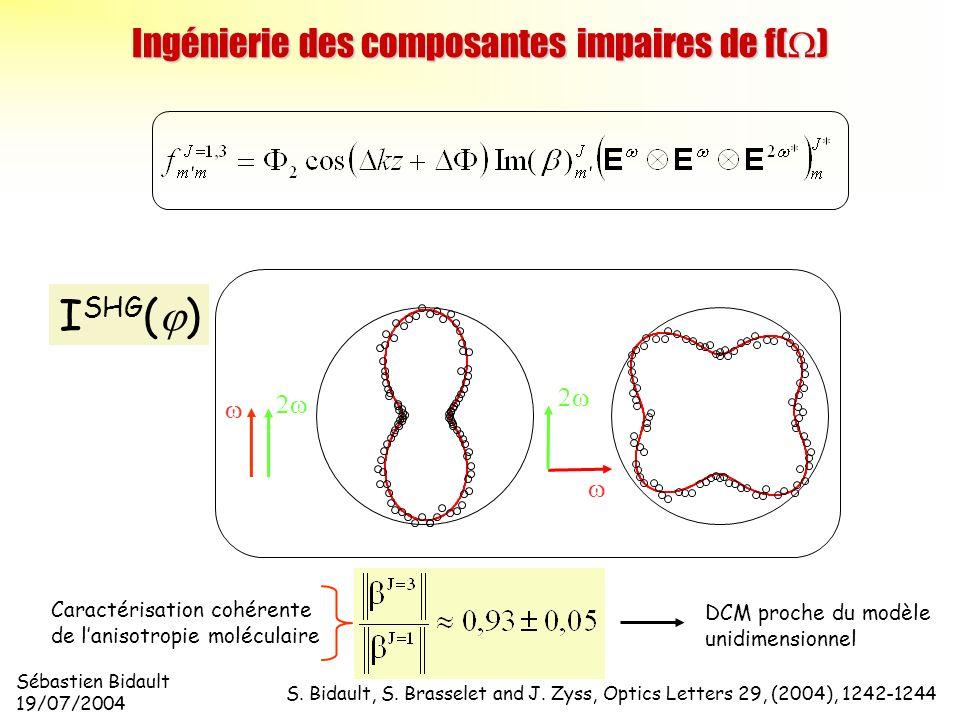 Sébastien Bidault 19/07/2004 Ingénierie des composantes impaires de f( ) I SHG ( ) DCM proche du modèle unidimensionnel Caractérisation cohérente de l