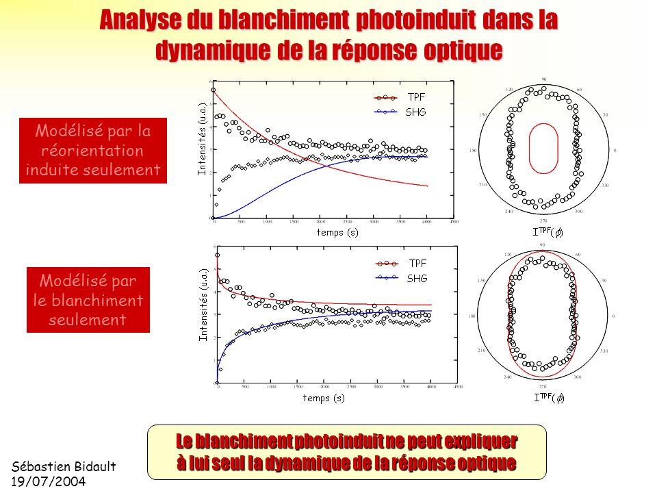 Sébastien Bidault 19/07/2004 Analyse du blanchiment photoinduit dans la dynamique de la réponse optique Le blanchiment photoinduit ne peut expliquer à