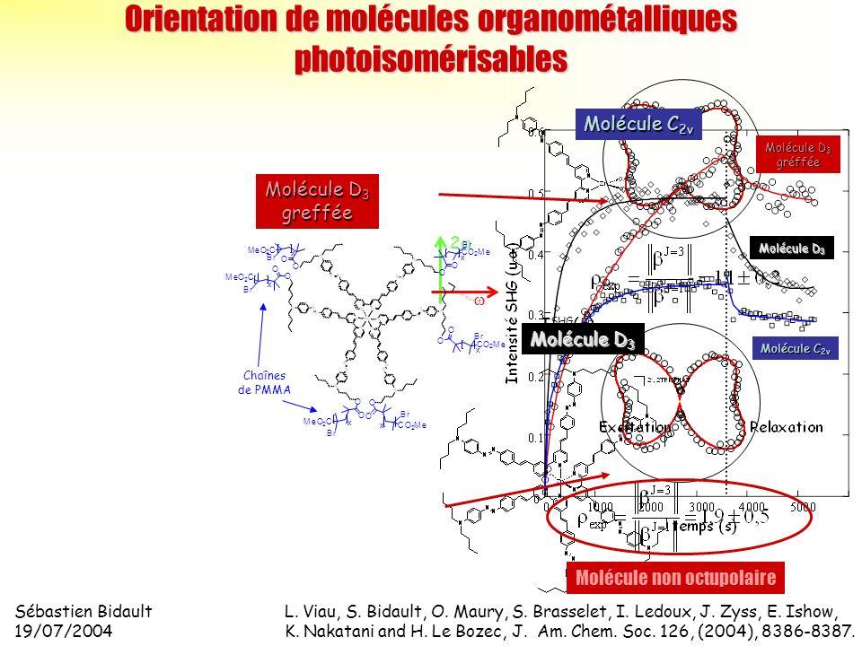 Sébastien Bidault 19/07/2004 L. Viau, S. Bidault, O. Maury, S. Brasselet, I. Ledoux, J. Zyss, E. Ishow, K. Nakatani and H. Le Bozec, J. Am. Chem. Soc.