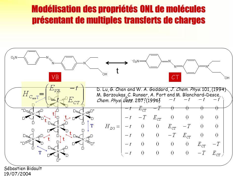 Sébastien Bidault 19/07/2004 Modélisation des propriétés ONL de molécules présentant de multiples transferts de charges VB CT t D. Lu, G. Chen and W.