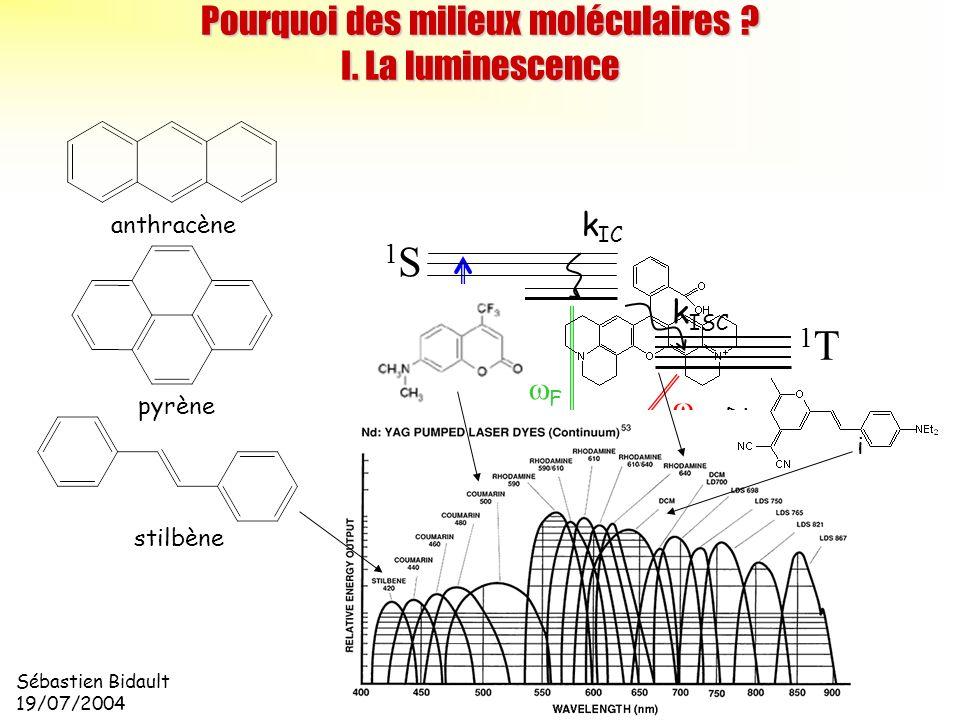 Sébastien Bidault 19/07/2004 Pourquoi des milieux moléculaires ? I. La luminescence anthracène pyrène stilbène 0S0S 1S1S 1T1T F p k ISC k IC Diagramme