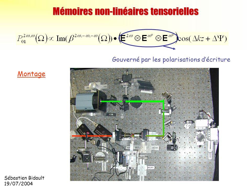 Sébastien Bidault 19/07/2004 Mémoires non-linéaires tensorielles Montage Gouverné par les polarisations décriture