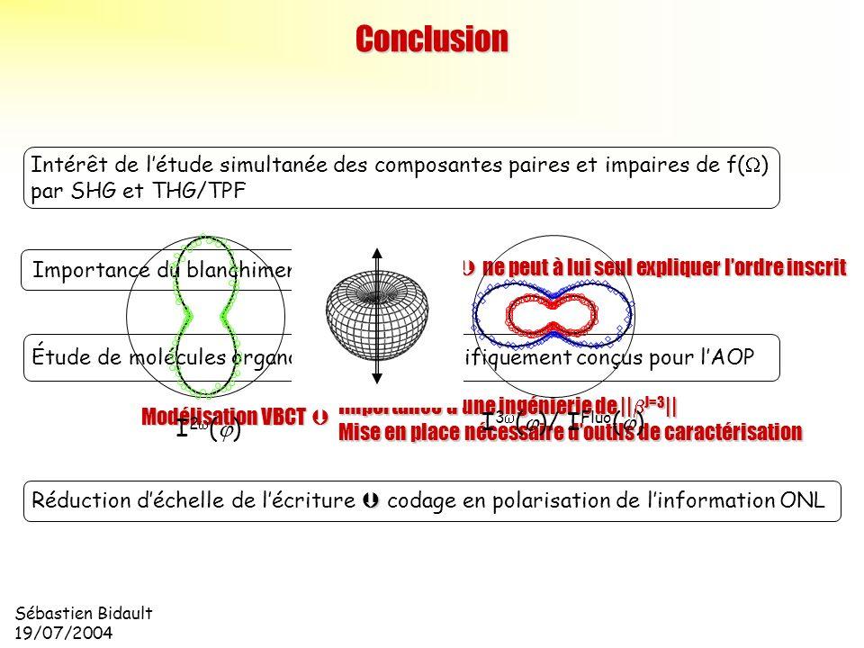 Sébastien Bidault 19/07/2004 Modélisation VBCT Modélisation VBCT Importance dune ingénierie de || J=3 || Mise en place nécessaire doutils de caractéri