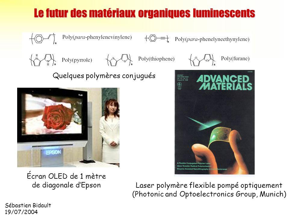 Sébastien Bidault 19/07/2004 motif dinterférence SLM onde signal (2 ?) onde de référence ( ?) matériau photosensible hologramme http://www.inphase-technologies.com/technology/pdf/WhatisHDS.pdf http://www.umr6510.univ-rennes1.fr/siteBlanchard/epmsite/index.htm Fluorescence à un photon versus fluorescence à deux photons Perspectives Réduction de léchelle décriture en 3D Réalisation de dispositifs organiques pour lauto-doublage de fréquence S.