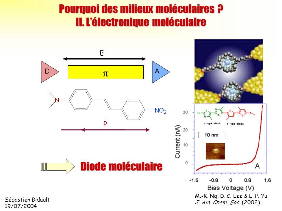 Sébastien Bidault 19/07/2004 Pourquoi des milieux moléculaires ? II. Lélectronique moléculaire D A E P Diode moléculaire M.-K. Ng, D. C. Lee & L. P. Y