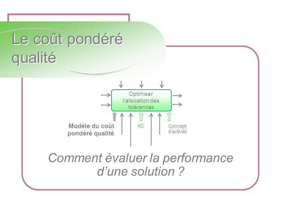 Comment évaluer la performance dune solution ? Le coût pondéré qualité Modèle du coût pondéré qualité KC Concept dactivité Optimiser lallocation des t