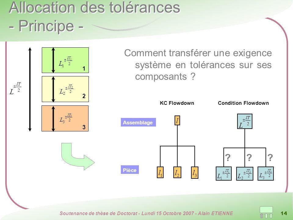 Soutenance de thèse de Doctorat - Lundi 15 Octobre 2007 - Alain ETIENNE 14 Allocation des tolérances - Principe - 2 IT L 2 1 1 IT L 2 3 3 IT L 2 2 2 I