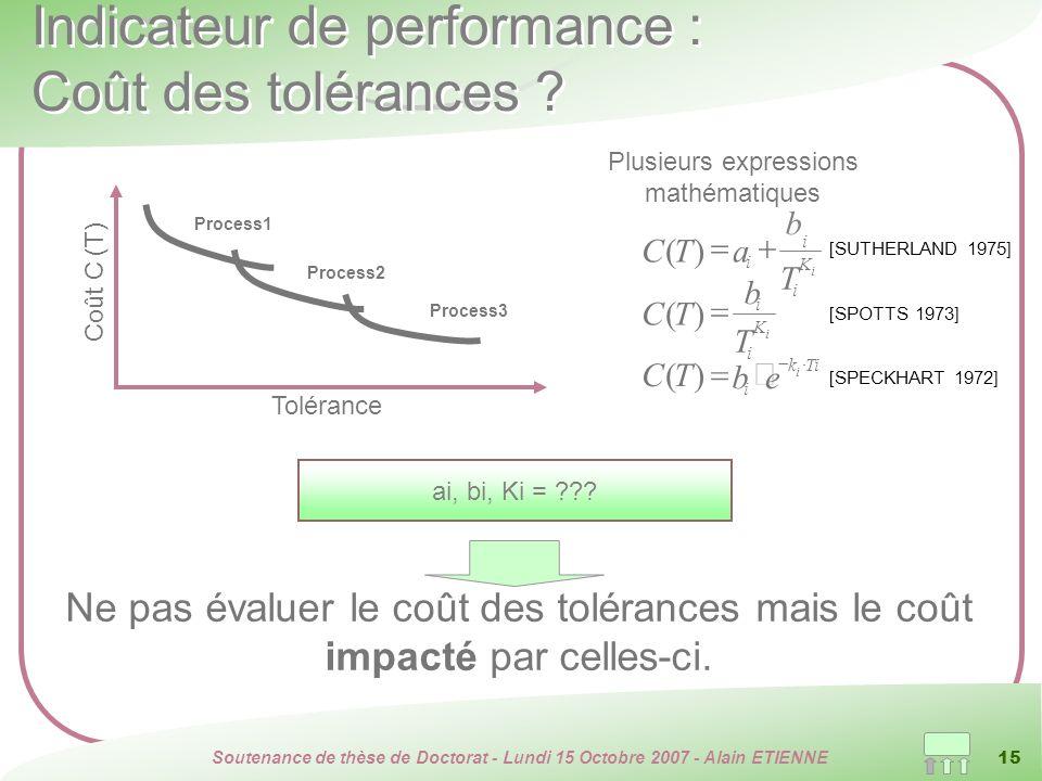 Soutenance de thèse de Doctorat - Lundi 15 Octobre 2007 - Alain ETIENNE 15 Indicateur de performance : Coût des tolérances ? Tolérance Coût C (T) Proc