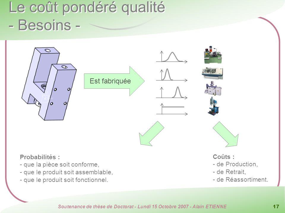 Soutenance de thèse de Doctorat - Lundi 15 Octobre 2007 - Alain ETIENNE 17 Le coût pondéré qualité - Besoins - Est fabriquée Probabilités : - que la p