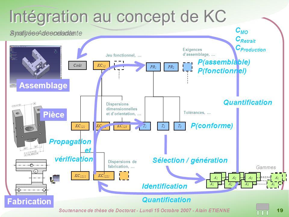 Soutenance de thèse de Doctorat - Lundi 15 Octobre 2007 - Alain ETIENNE 19 Intégration au concept de KC KC 12 PR 1 PR 2 Jeu fonctionnel, … KC 121 KC 1
