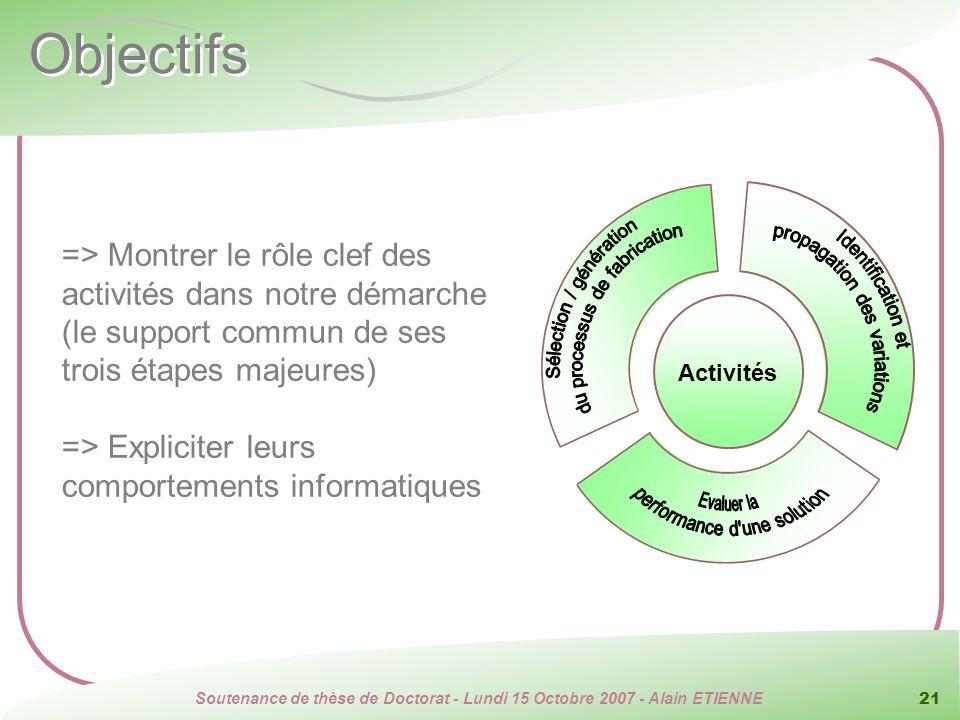 Soutenance de thèse de Doctorat - Lundi 15 Octobre 2007 - Alain ETIENNE 21 Objectifs Activités => Montrer le rôle clef des activités dans notre démarc