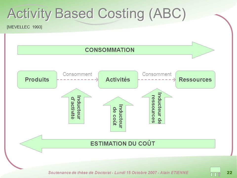 Soutenance de thèse de Doctorat - Lundi 15 Octobre 2007 - Alain ETIENNE 22 Activity Based Costing (ABC) Produits Inducteur dactivité Inducteur de coût