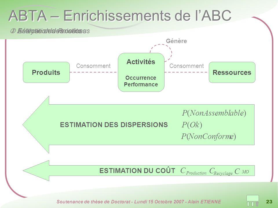 Soutenance de thèse de Doctorat - Lundi 15 Octobre 2007 - Alain ETIENNE 23 Sélection du Processus ABTA – Enrichissements de lABC Produits Activités Co