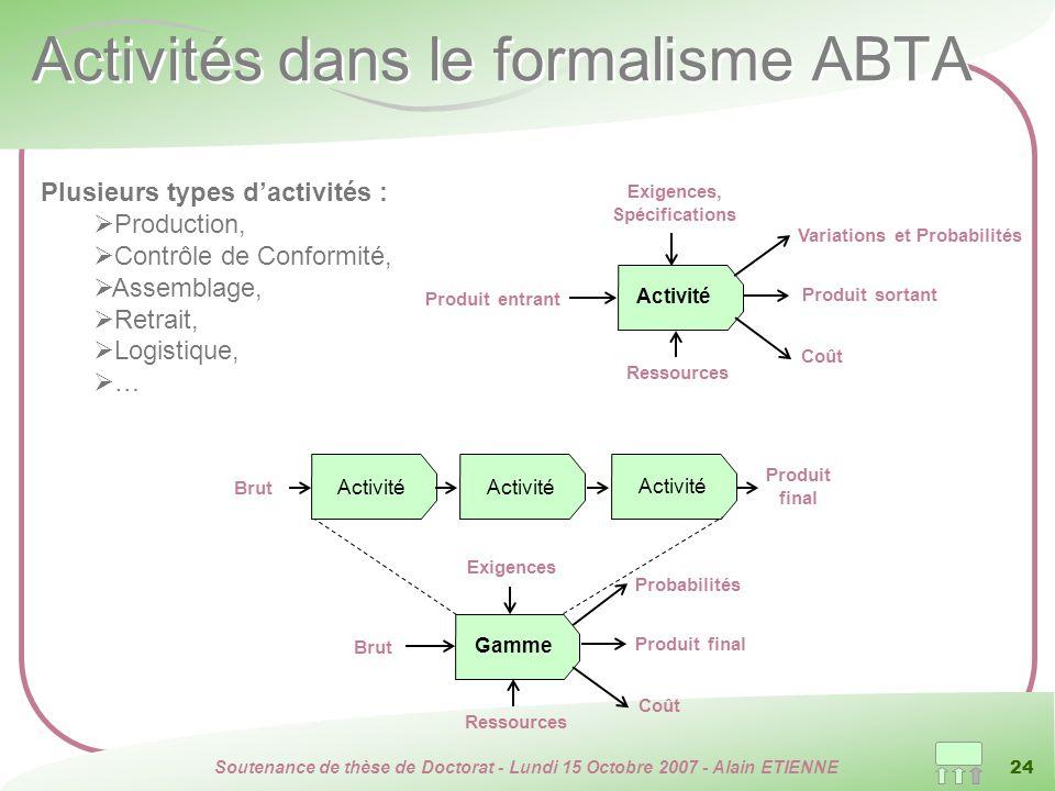 Soutenance de thèse de Doctorat - Lundi 15 Octobre 2007 - Alain ETIENNE 24 Activités dans le formalisme ABTA Plusieurs types dactivités : Production,